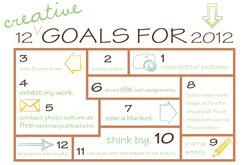 Creative Goals for 2012